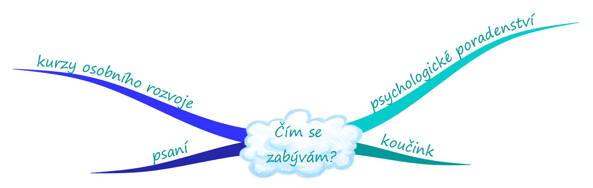 loja_zajmy